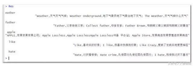 有道网页翻译,教你如何优雅的用R语言调用有道翻译
