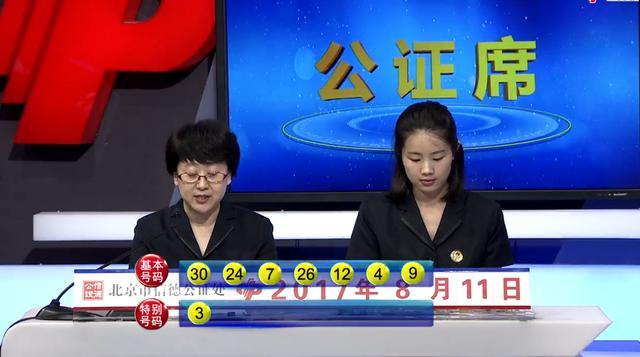 7的倍数有哪些,七乐彩17093,特别号码开出03,同期3D依旧是3的倍数