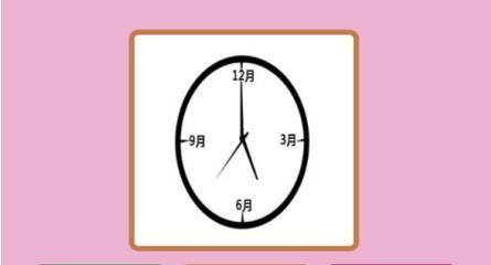 钟成语,时钟上刻着月份是什么成语 打一成语:度日如年