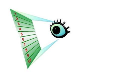 123456789打一成语,一个眼睛12345678910是什么成语:一目十行