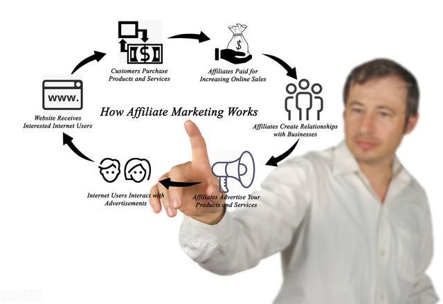 直复营销,相杰管理 掌握营销管理领域新的经营观念和营销模式意义重大