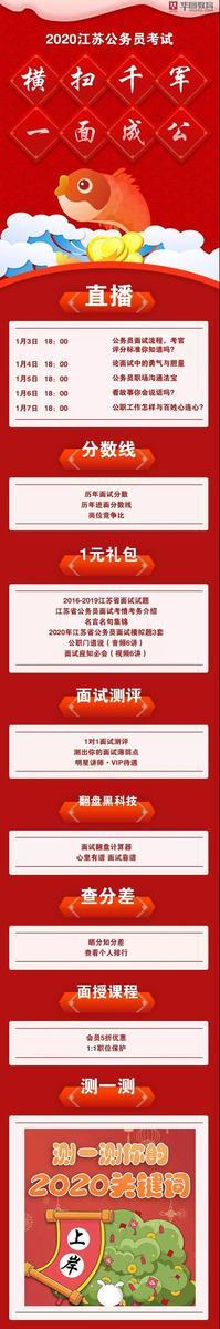江苏公务员成绩查询,2020江苏公务员考试成绩查询入口正式开通!(多少分能进面?)