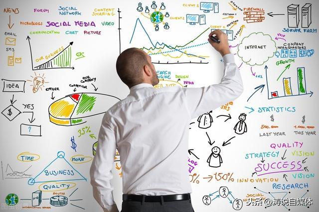 网络营销工具,网络营销百问百答之12,网络营销常用的工具有哪些之大数据工具