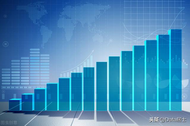 2020年河南地域国民生产总值增加量较少,总金额54997亿