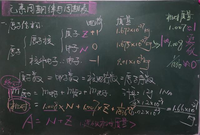 高中化学知识点 反应原理和有机化学