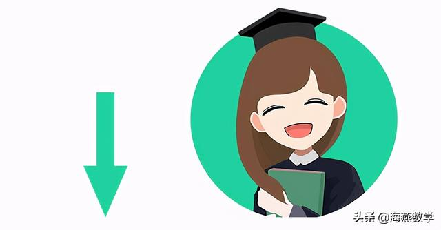小学4年级奥数提升教程,例题+技巧+练习