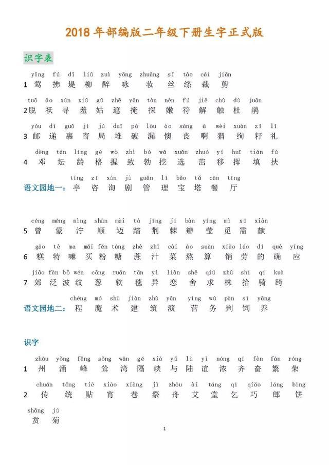 二年级下册所有生字汇总(识字表、写字表、词语表)