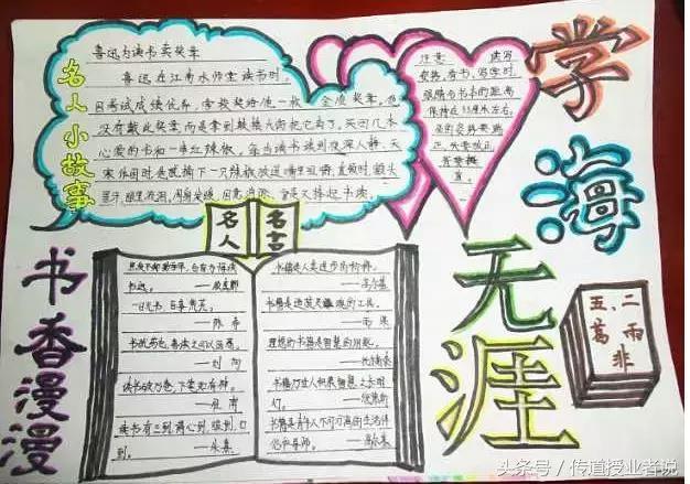 语文手抄报,有关三年级语文阅读手抄报 才艺与文采同行