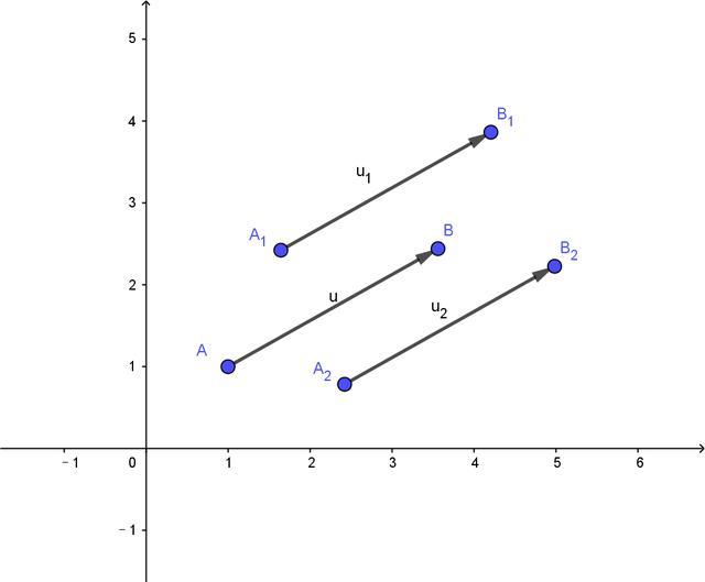 初识初中苏教版数学和沪教版数学哪个难向量,你必须要理解的概念