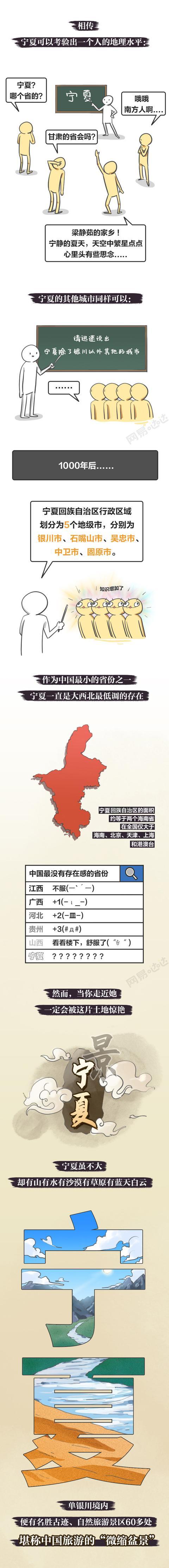 地理漫画,相传,宁夏可以考验一个人的地理水平,这要从何说起?(漫画)