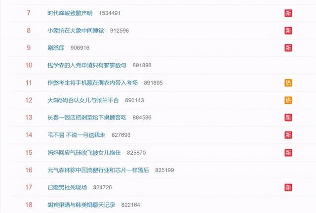 元气森林创始人称中国消费行业和芯片一样落后,网友:没毛病 全球新闻风头榜 第1张