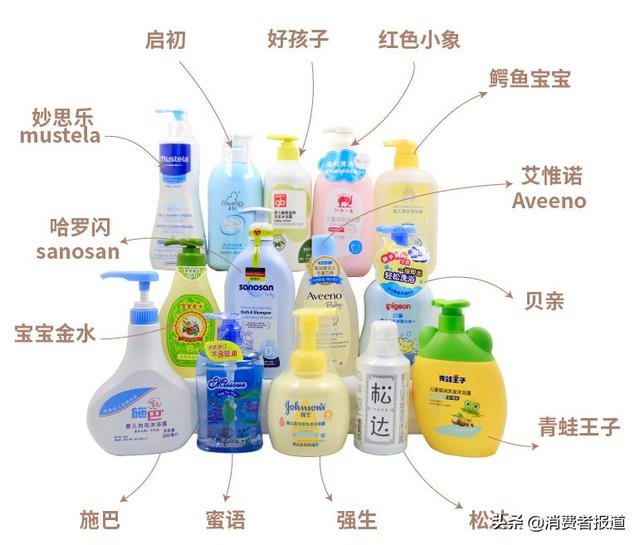 婴儿沐浴露,14款婴儿洗发沐浴露对比:5款所含防腐剂超欧盟标准,密语检出二噁烷!