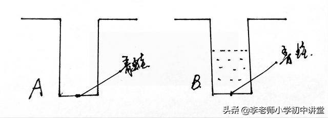 初中物理中考课本重点复习