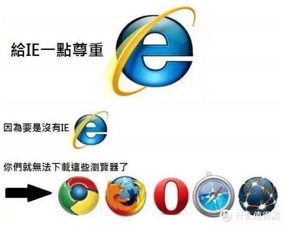 网页浏览器,在线神器推荐:3款热门浏览器分析+超实用插件,让你快快快