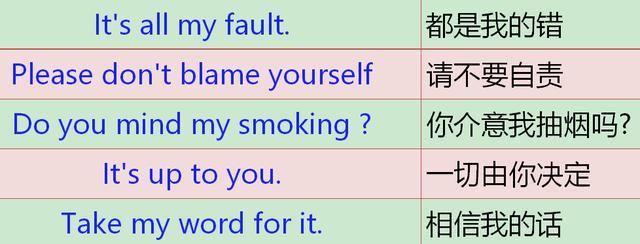 英语的句子,英语口语句子100句,生活中很常用,收藏了慢慢学