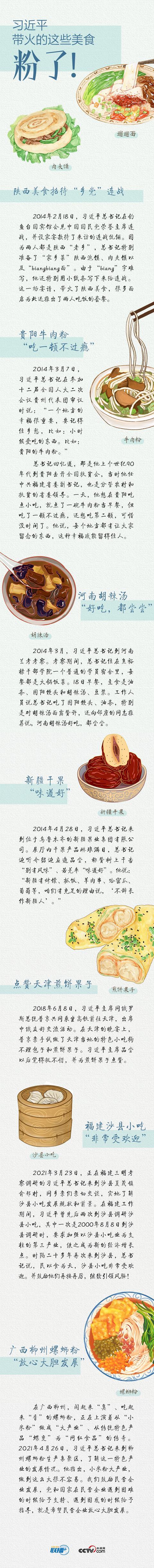 习近平总书记带火全国各地特色美食小吃