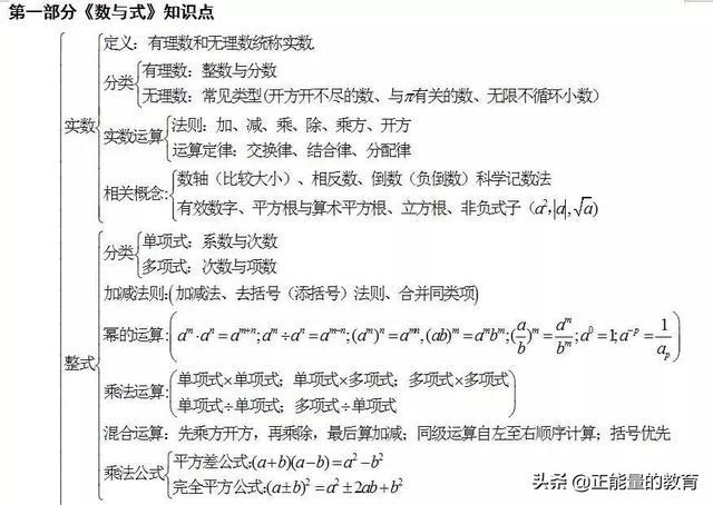 初沪教版数学期末初中试卷及答案中数学知识点框架图