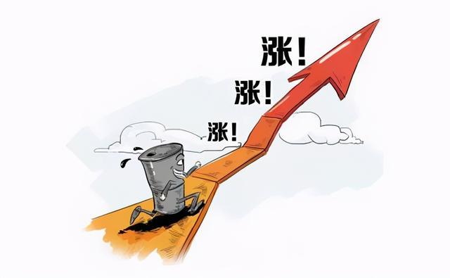 全新国际原油价格(opecwti石油)市场行情