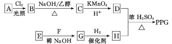 高三化学选修5——有机物的结构、官能团、性质、分子式及反应类型