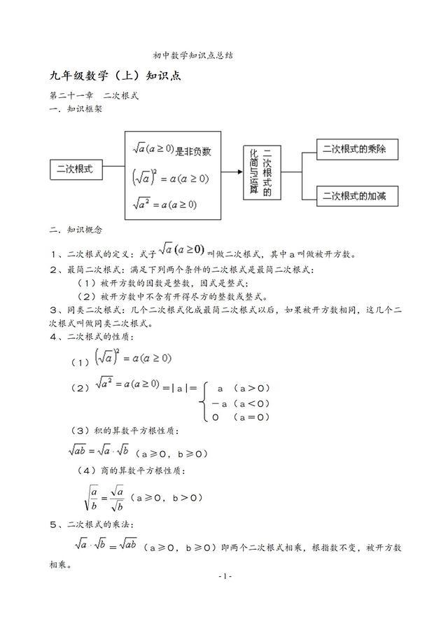 人教版初中数学七、八、九年级知识点沪教版初中数学七年级上册及公式总结