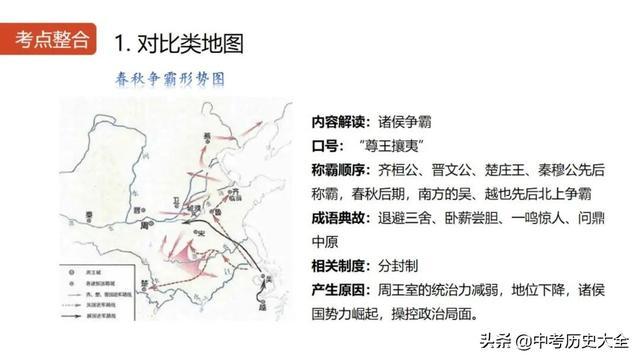 2021年中考历史 地图类整理