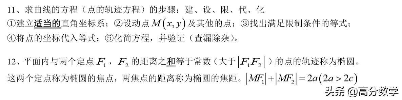 「知识清单系列」高考数学之选修2-1 空间向量知识清单系列