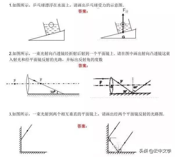 57例初中物理作图题大汇总