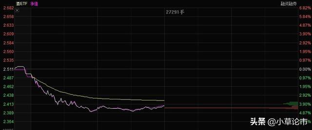 现阶段个股能够再次重股票轻指数值,股票基金拥有为主导