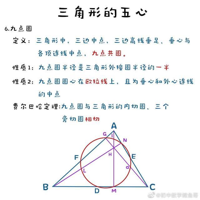 初中数学几何问初中数学沪教版课件题攻略
