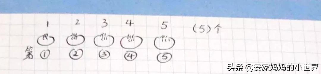 小学期末必考题型——易错的排队问题(数学难题解决方案)