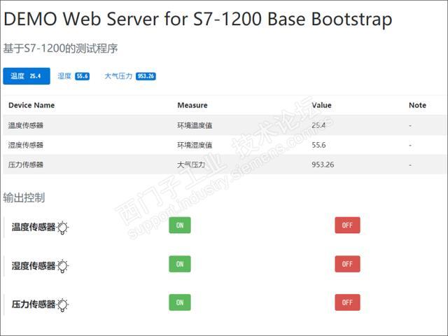 怎么写网页,西门子PLCS7-1200用户自定义Web页面制作