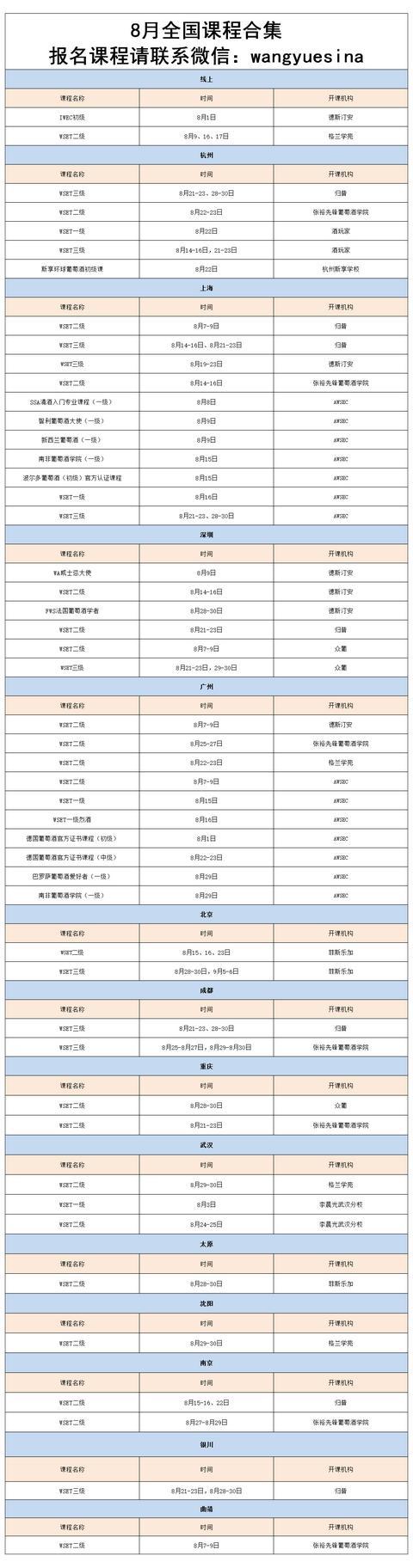 """020年8月全国葡萄酒培训课程合集"""""""