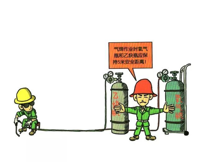 安全宣传漫画,「安全」150张安全漫画,比十场培训更有效