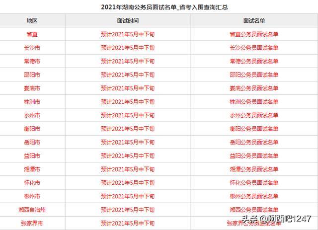 湖南公务员考试成绩查询,2021湖南省公务员面试名单什么时候出