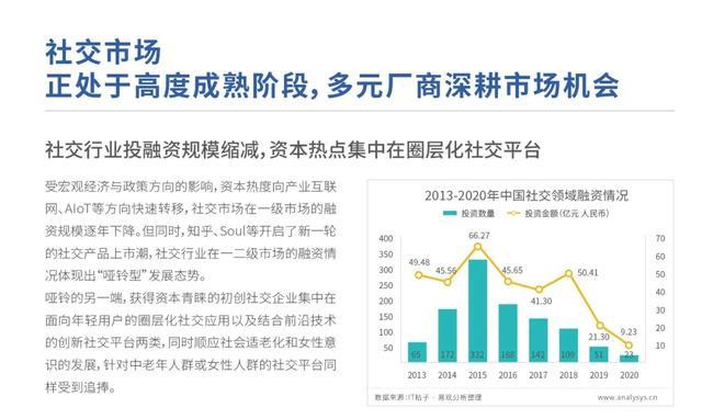 新媒体营销分析工具,巨量算数联合易观分析发布《中国移动社交营销发展白皮书2021》