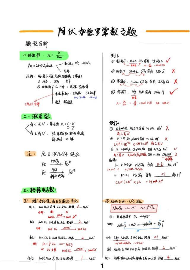 好物推荐!高中化学必修一「化学元素」手写笔记,建议打印