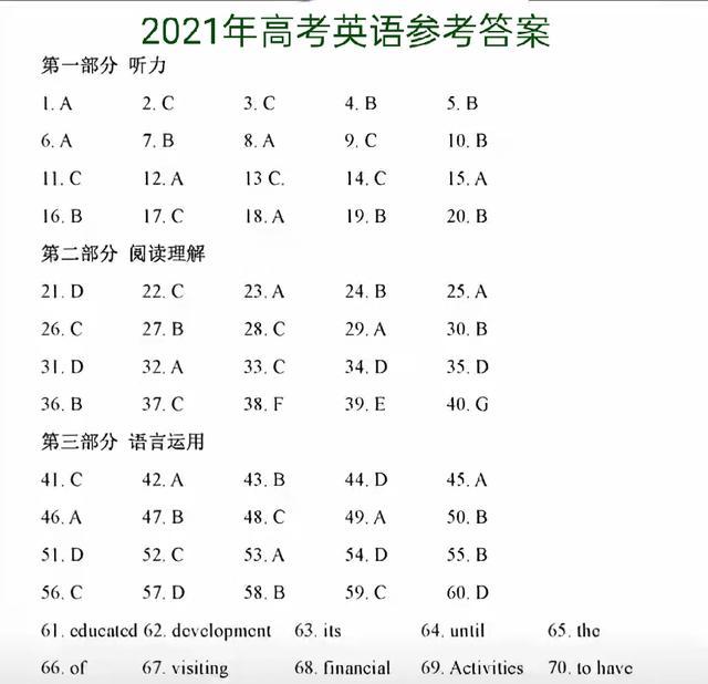 2021年高考英语参考答案