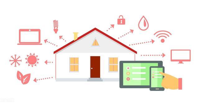 家装电话营销技巧,智能家居销售怎么做?(5大细节需要注意)