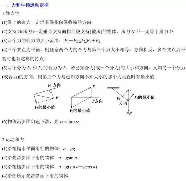 总结的高中物理结论知识点 确定不看看?