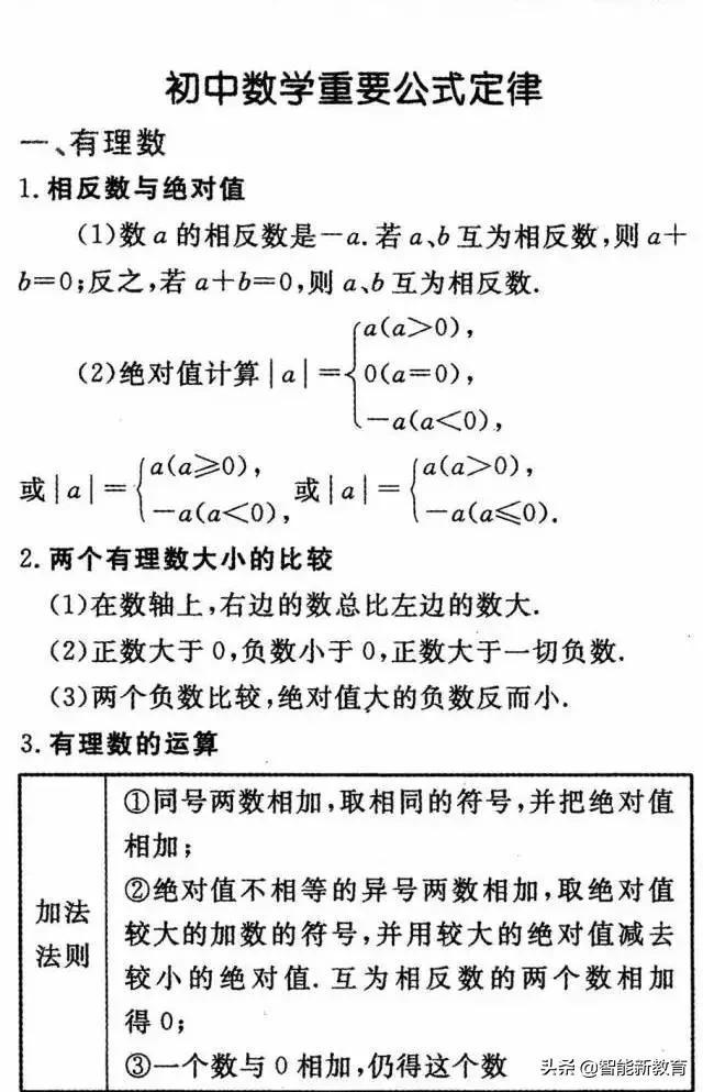 初中数学三年「公式+定理」全汇总,数学提升必掌握
