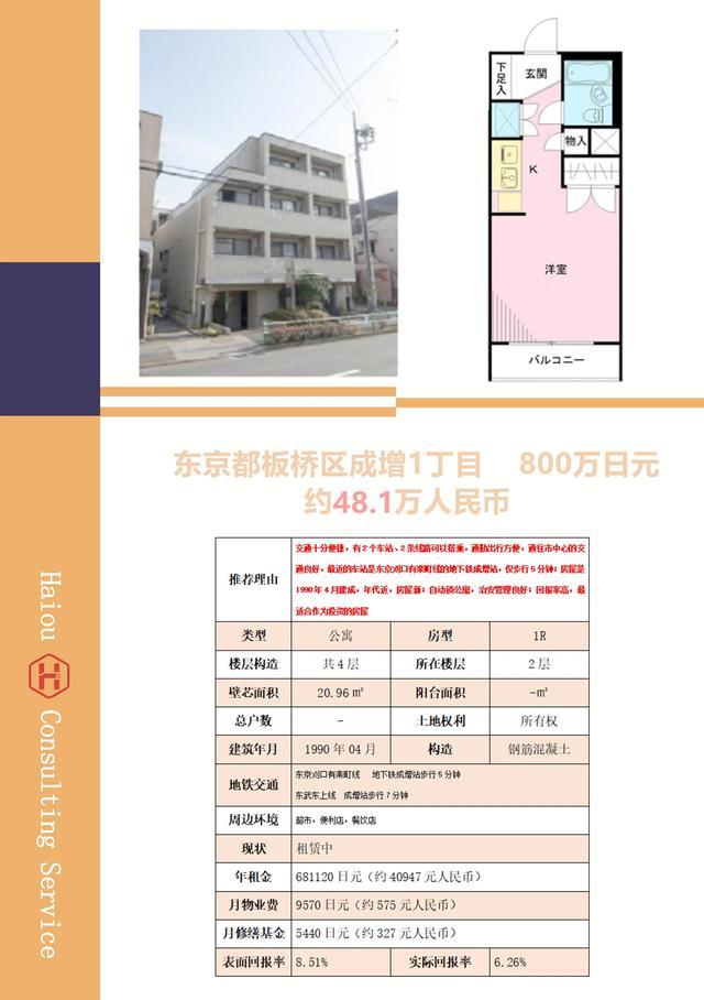 海外房产,日本东京房产投资理财海外置业公寓买房信息