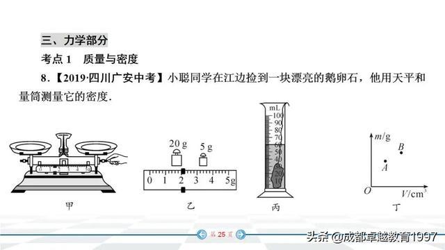 初中物理实验题考点总结(2)