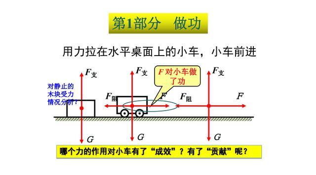 初中物理单元复习-功和机械能章节