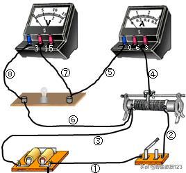 高中物理选修 3-1 第二章,电表的改装 小灯泡的伏安特性曲线