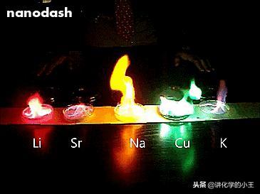 高中化学教材没讲到的化学史——焰色反应引发的光谱分析法