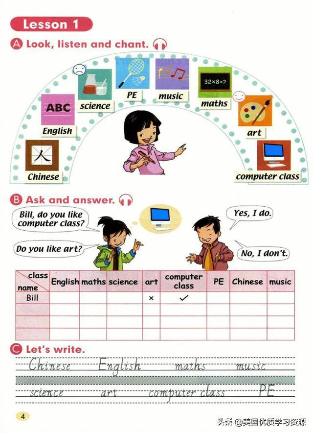 英语词汇:学科-三年级下册英语教材第一单元学习内容