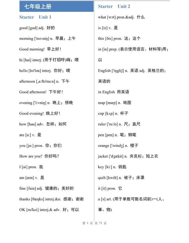 人教版—初中三年,6本英语课本,汇成一份英语单词表
