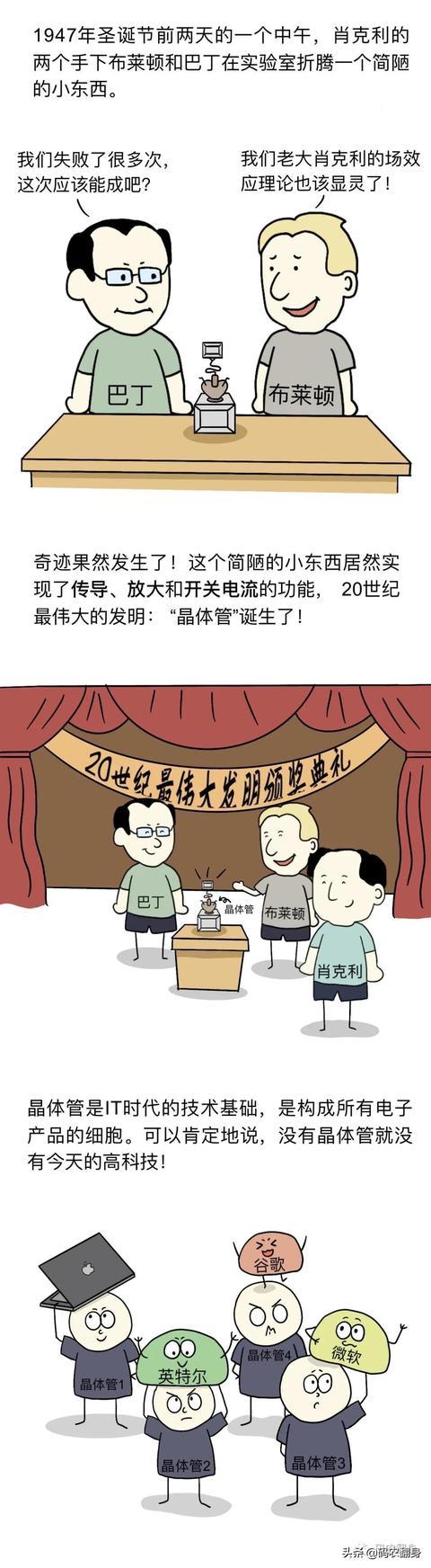 中国芯能否登顶?从芯片产业发展史找答案