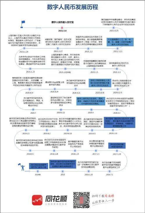 北京数字人民币试点活动来了!你知道数字人民币如何使用吗?中行数字人民币使用教程来了