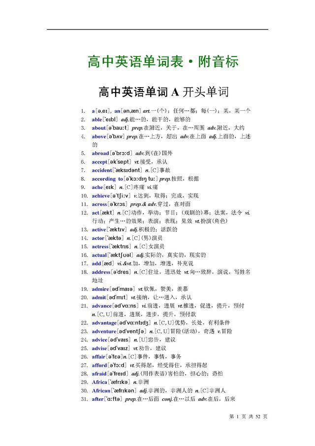 高中英语单词表附音标(修正版),有PDF,收藏打印均可